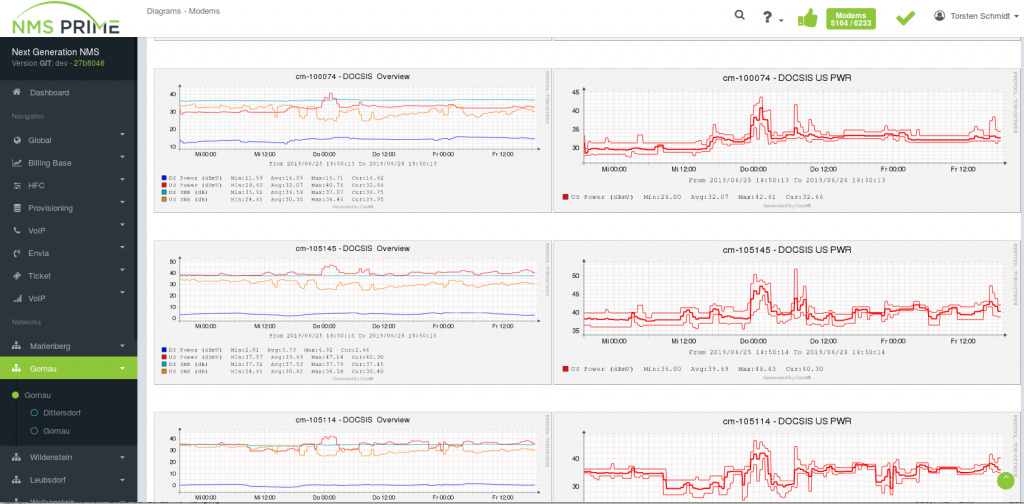 device monitoring in nms prime